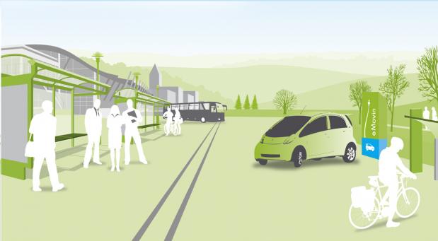 Comment se mettre à la l'électromobilité ?